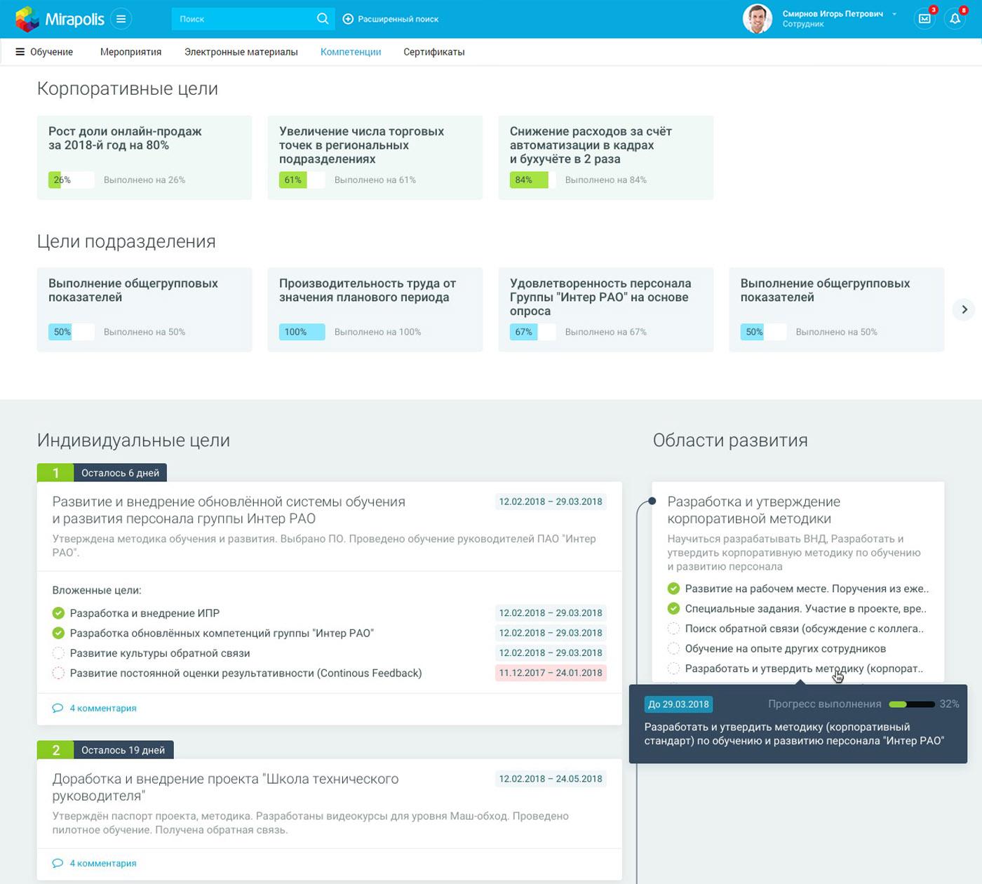 Автоматизация оценки KPI